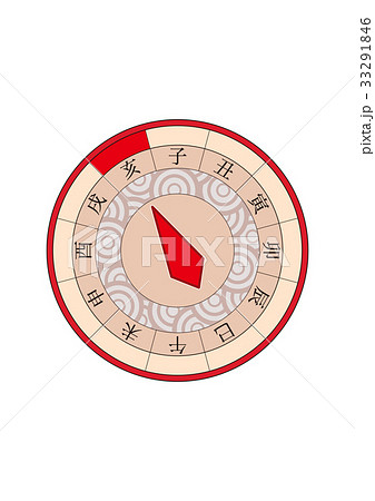 羅針盤(コンパス)_亥 33291846