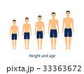 たけ 年代 年齢のイラスト 33363672
