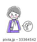手の骨折 女性 33364542