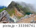 焼岳北峰から見る南峰と噴気孔・火口湖 33398741