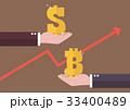ビットコイン 変化 変更のイラスト 33400489