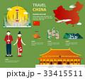 チャイナ 中国 陸のイラスト 33415511