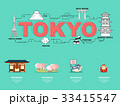 Attractive landmark icons for traveling in Tokyo. 33415547