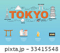 Tokyo landmark icon attraction in Japan 33415548