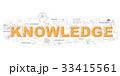 教育 アイコン ベクタのイラスト 33415561