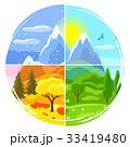 景色 風景 季節のイラスト 33419480