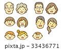 顔 表情 アイコンのイラスト 33436771