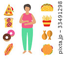 Fat Woman. Problem with Excess Weight Due to Wrong 33491298
