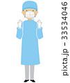 オペ 手術 男性のイラスト 33534046