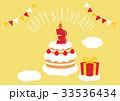 誕生日 メッセージカード ハッピーバースデーのイラスト 33536434