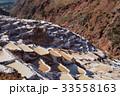 旅行先 旅先 目的地の写真 33558163