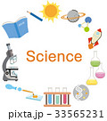 理科の学習用品 33565231
