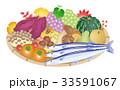 秋 味覚 旬 食 紅葉 33591067