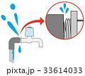 水道管水漏れ 拡大 33614033