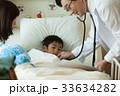 子供 入院 33634282