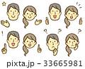 表情 カップル 人物のイラスト 33665981