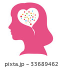 Mind of a Girl present by Colorful Think in Brain 33689462