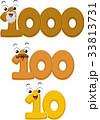 Mascots Millennium Century Decade 33813731
