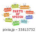 Mascots Part Of Speech 33813732