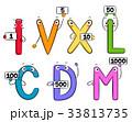 Mascots Roman Numerals Numbers 33813735
