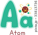 Physics Letter For Atom 33813736