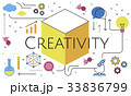 Think Creation Development Innovation Technology Word Graphic 33836799