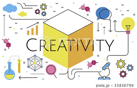 think creation development innovation technology word graphicの