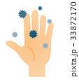 手とウイルス 33872170