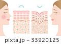 女性 しわ 肌のイラスト 33920125