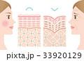 女性 しわ 肌のイラスト 33920129