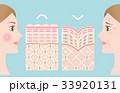 女性 しわ 肌のイラスト 33920131