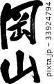 岡山(08) 33924794