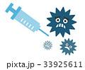ウィルスと注射 33925611