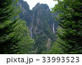 流星の滝・銀河の滝 33993523