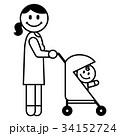 ベビーカーを押すママ 34152724