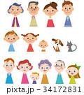 家族 指人形 34172831