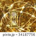 黄金の砂時計と株式相場 34187756