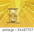 黄金の砂時計と株式相場 34187757