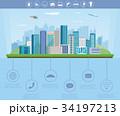 都市 インフォグラフィック 都会的のイラスト 34197213