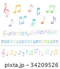 音符と鍵盤 素材セット (カラフル) 34209526
