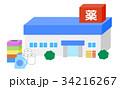 薬局と日用品 34216267