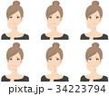 女性(美容整形) 34223794
