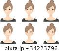 女性(美容整形) 34223796