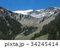 スイス 34245414