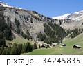 スイス 34245835