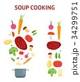 料理 具 材料のイラスト 34299751