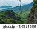 小豆島 新緑の寒霞渓ロープウェイ 34313966