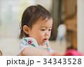 Parenting 34343528