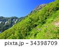 南アルプス 北岳 山頂の写真 34398709