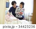 闘病を支える家族 34423236
